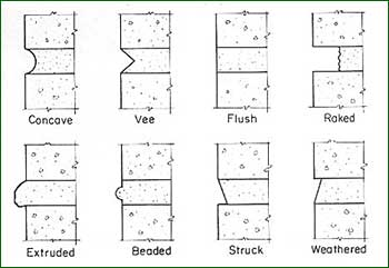 Mortars-Px_Types-of-Joints