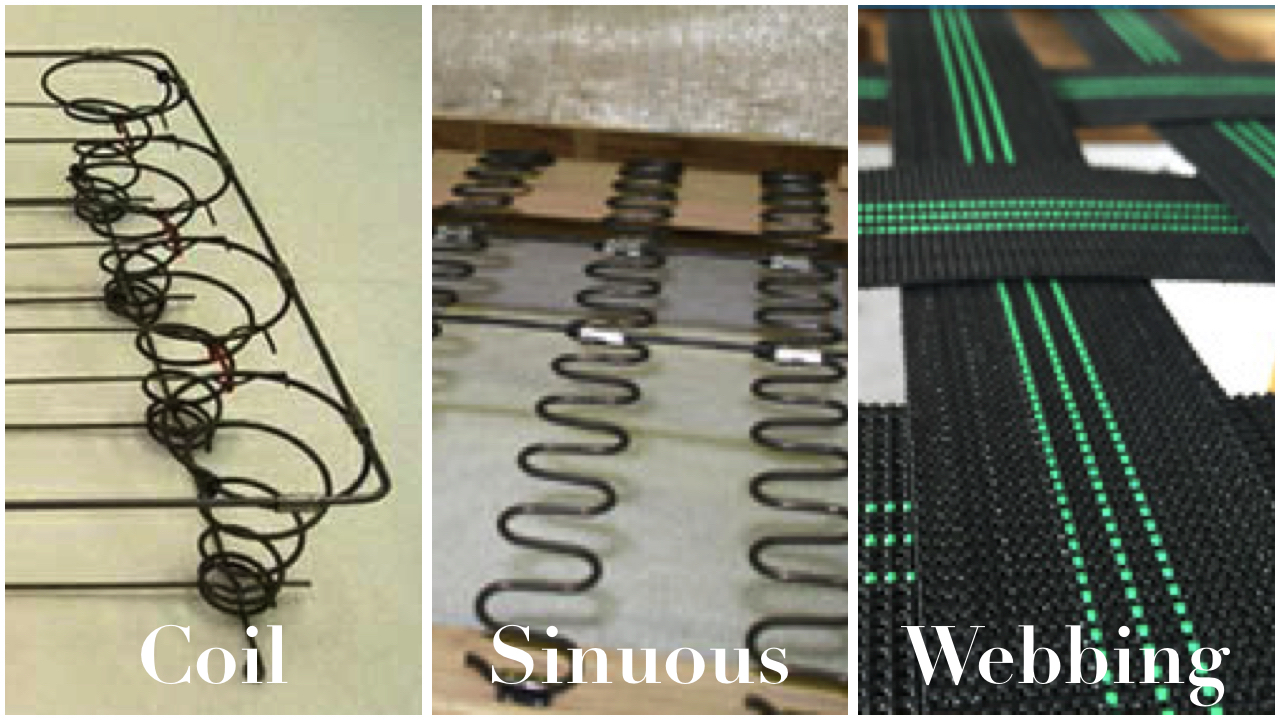 Many Sofas Will Be Constructed Using Webbing Instead Of Springs. Webbing Is  Straps Of Very Strong Elastic. If Your Chosen Sofa Uses Webbing Support It  ...